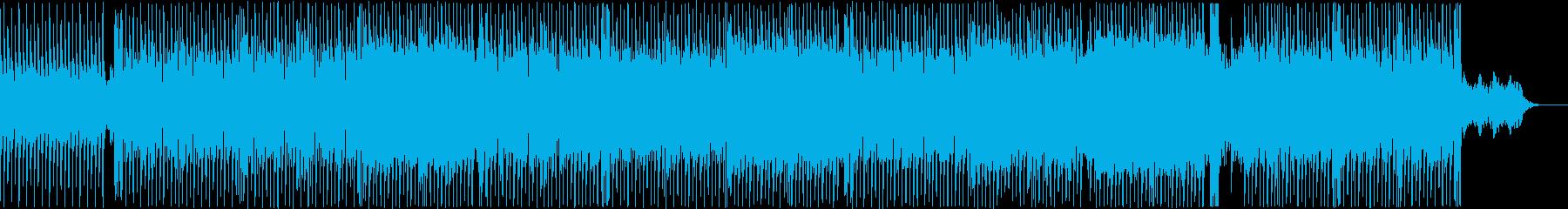 80年代を意識した、シンセウェーブ曲の再生済みの波形
