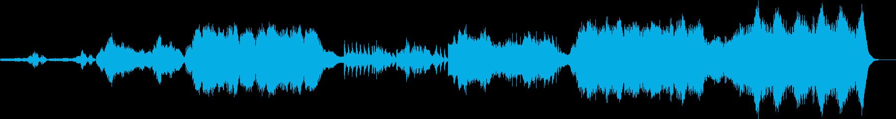 RPGゲームなどで流れそうな管弦楽曲の再生済みの波形