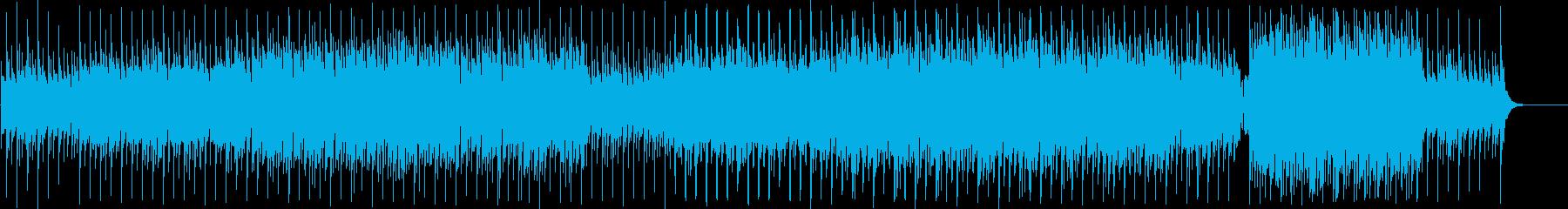 ダンジョンで流れそうな不気味な雰囲気の曲の再生済みの波形