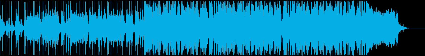 ロック調のダンスインスト曲の再生済みの波形