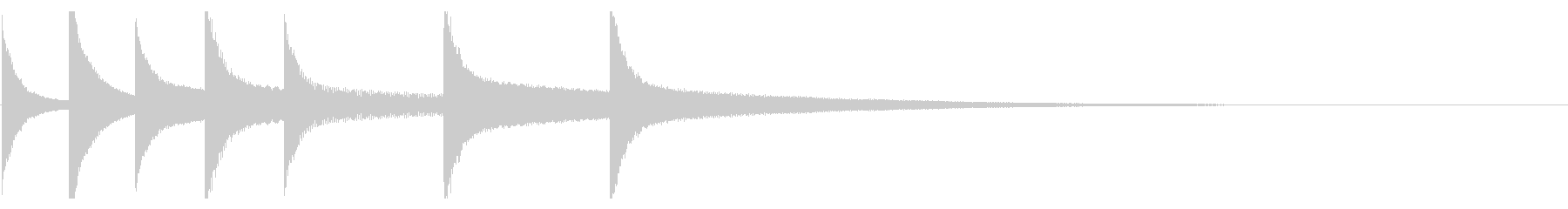 オーケストラベル:ミュージックアク...の未再生の波形