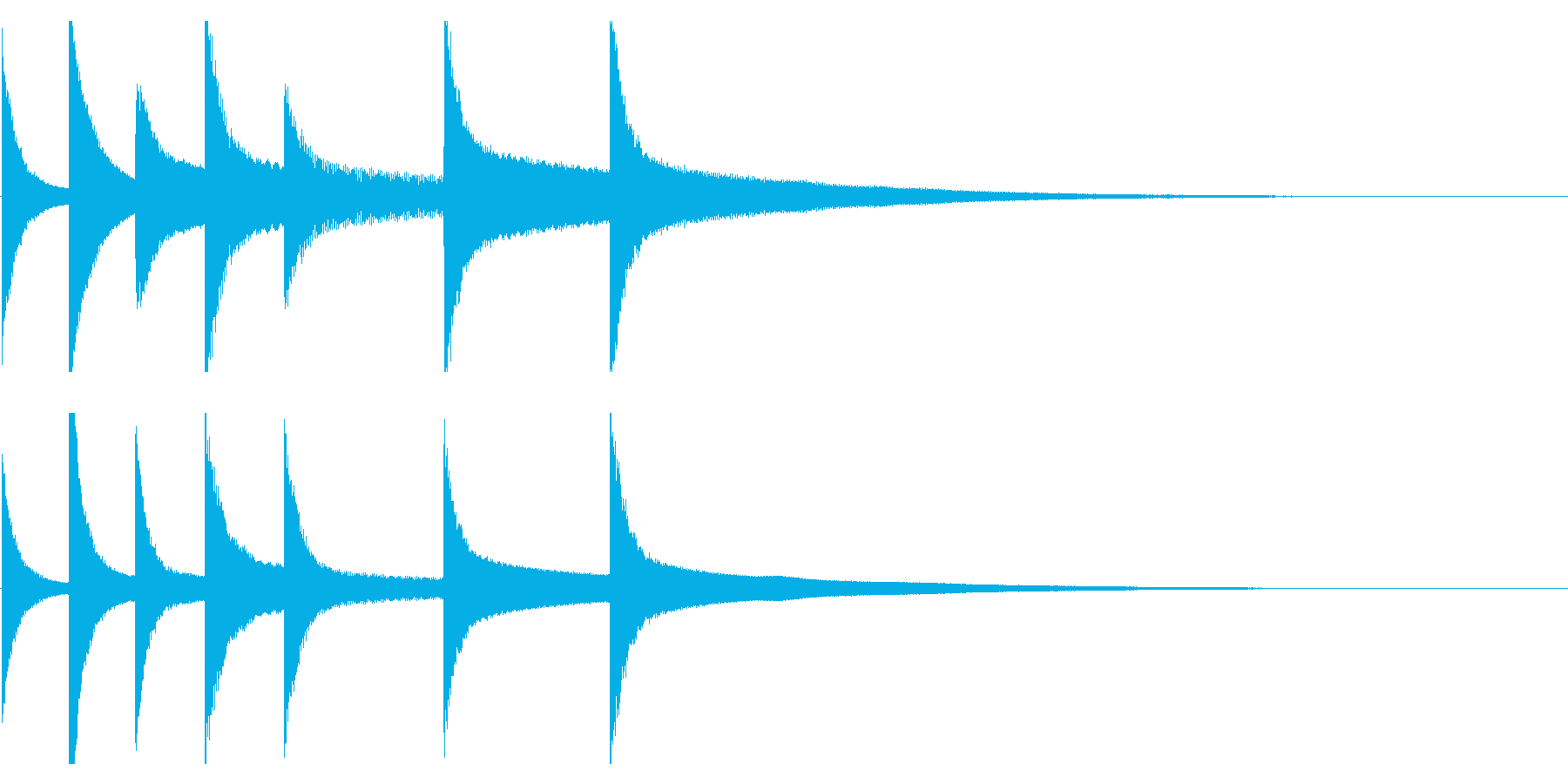 オーケストラベル:ミュージックアク...の再生済みの波形