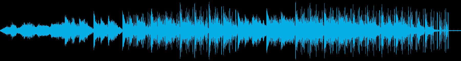 心落ち着くチルアウト系BGMの再生済みの波形