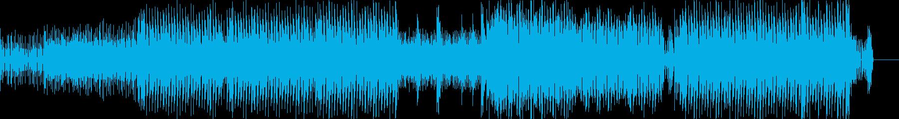 レトロゲームのイメージの楽曲ですの再生済みの波形