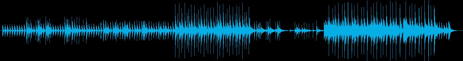 可愛らしいグロッケンサウンドの再生済みの波形