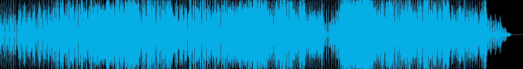 フォーキー feat. Naoitoの再生済みの波形