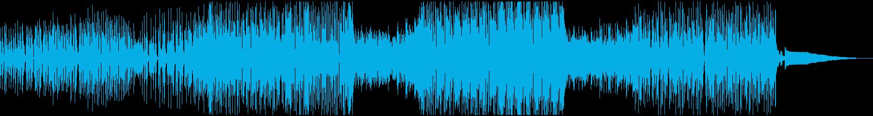 プログレッシブハウス。LentoV...の再生済みの波形
