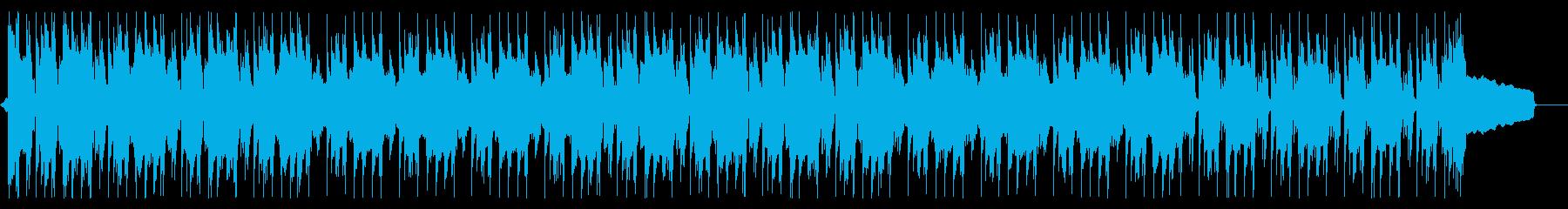 ジングル、CM ギターリフが激しいロックの再生済みの波形
