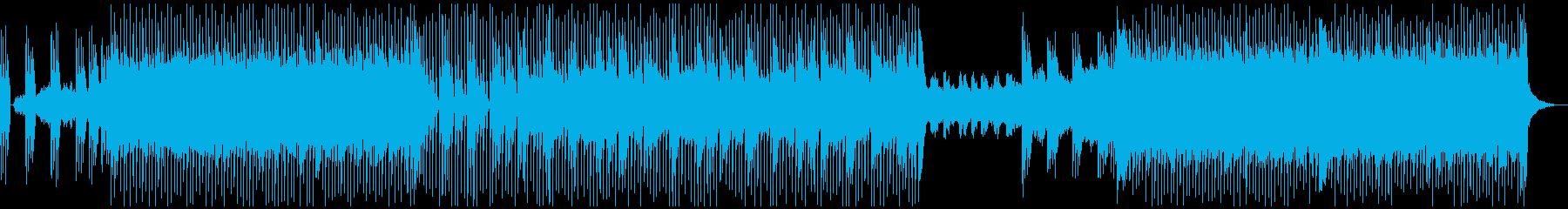 シンセサイザーメインのレトロなBGMですの再生済みの波形
