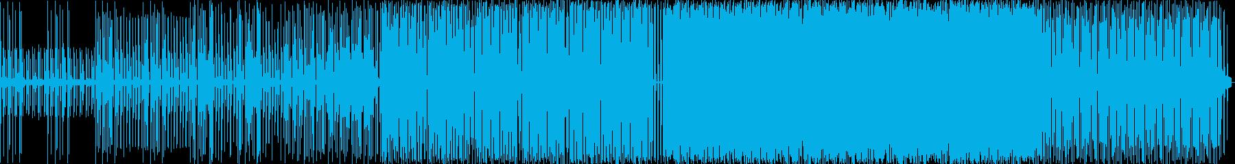 エレクトロハウス。商業の。ポジティ...の再生済みの波形