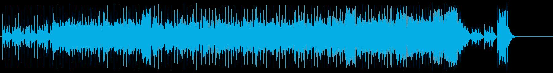 天気予報のB.G.M.向けの再生済みの波形