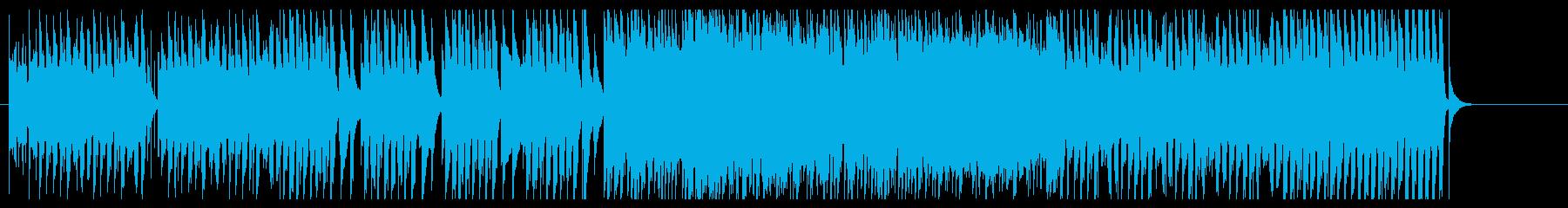わやわやあわてる場面でのコミカルな曲の再生済みの波形