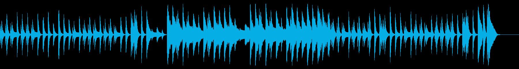 映像_テレビ、CM、YouTube等01の再生済みの波形