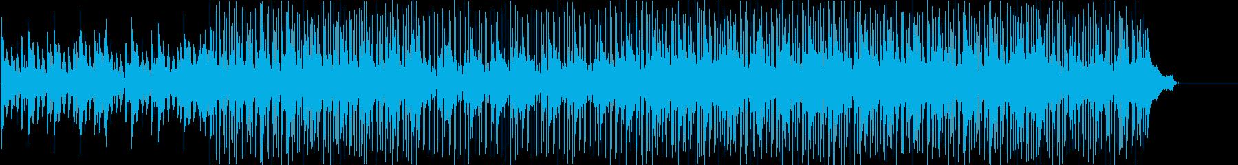 企業VP・CM アコギ・ギター前向きの再生済みの波形