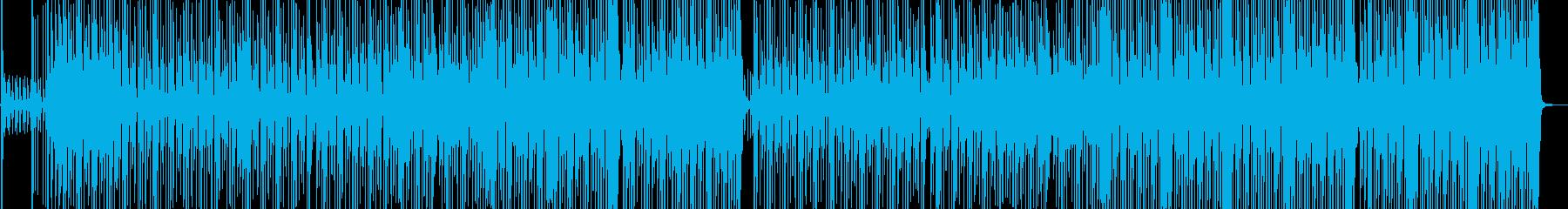 魅惑的な雰囲気・妖艶なR&B 長尺の再生済みの波形