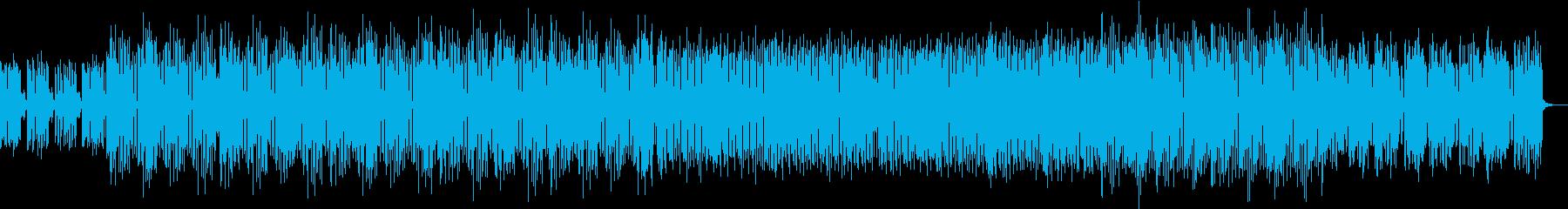 解説・紹介動画BGM ぽりぽりしたシンセの再生済みの波形