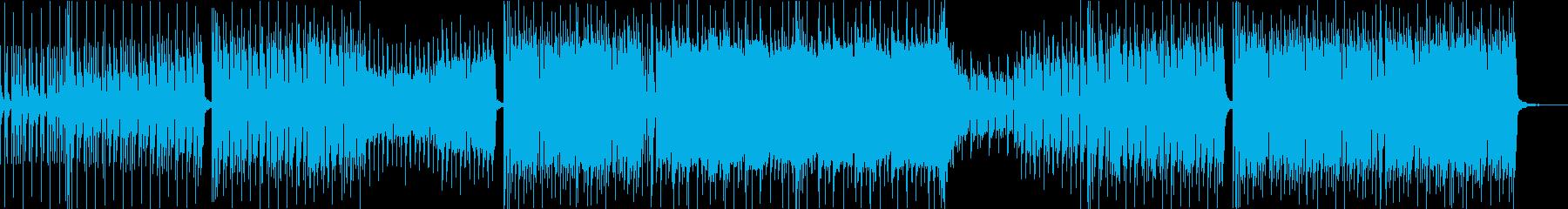 ポップでリズミカルなインディーロックの再生済みの波形