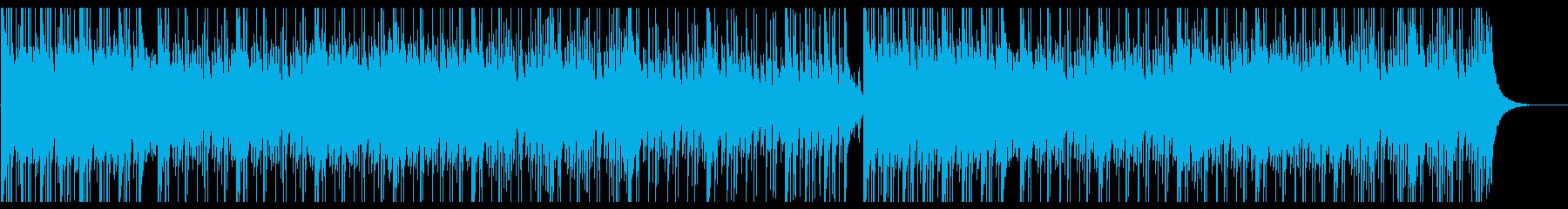 緊迫感、疾走感のあるBGMの再生済みの波形