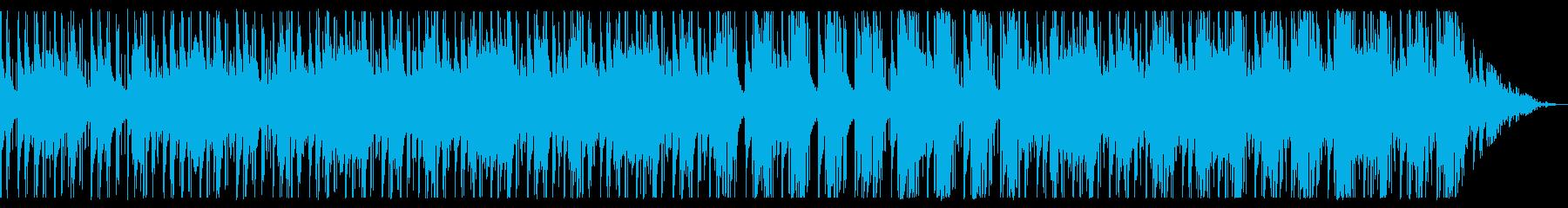 ローファイヒップポップ_No587_1の再生済みの波形