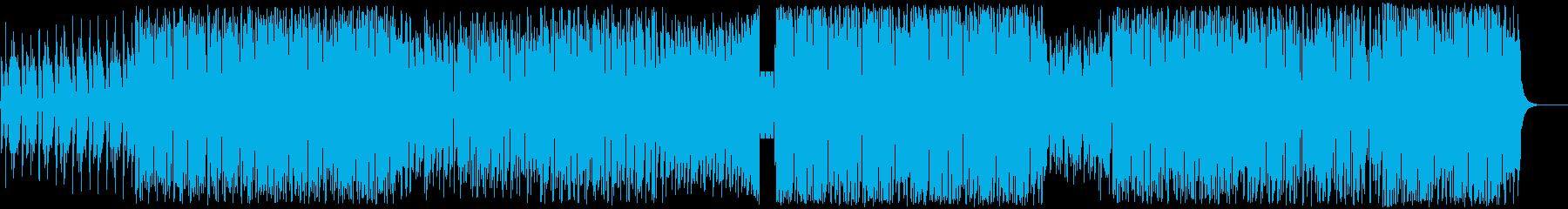 ファンク ブレイクビーツ レトロ ...の再生済みの波形