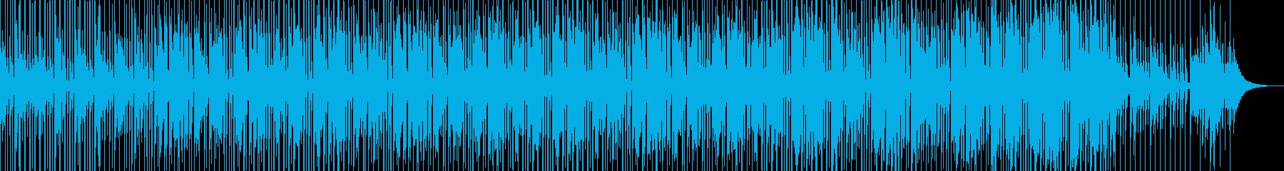 Retro 70's Discoの再生済みの波形