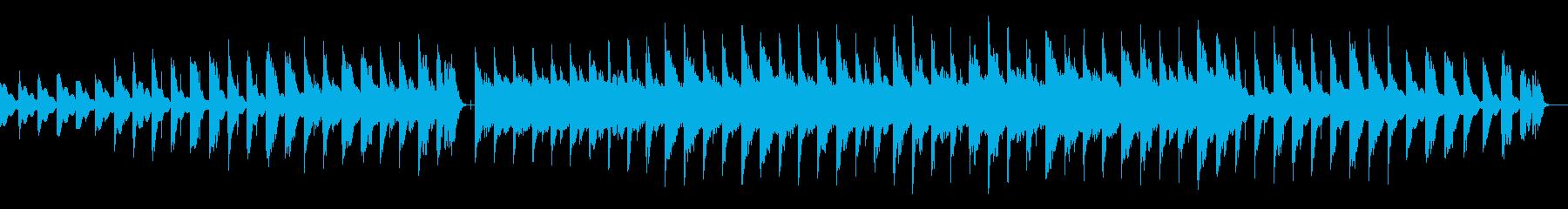 柔らかい音色シンプルフレーズ重ねリピートの再生済みの波形