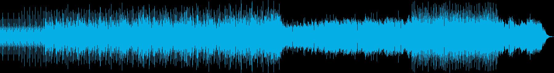 キレのあるダンスEDMトラックの再生済みの波形