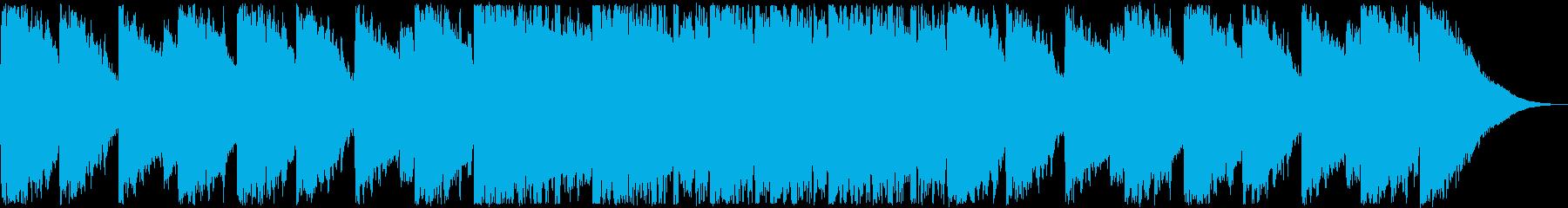 オープニング・おしゃれな洋楽ポップスの再生済みの波形