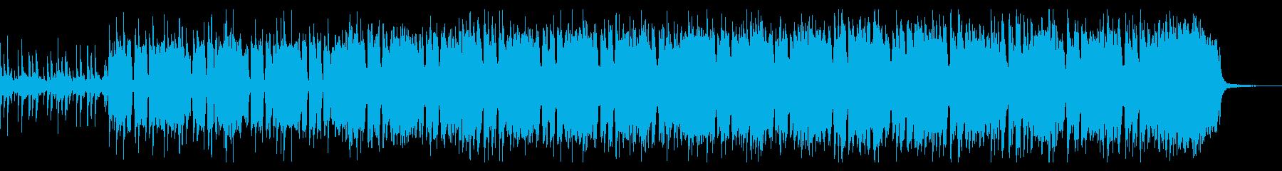 登山をイメージしたロックインストの再生済みの波形
