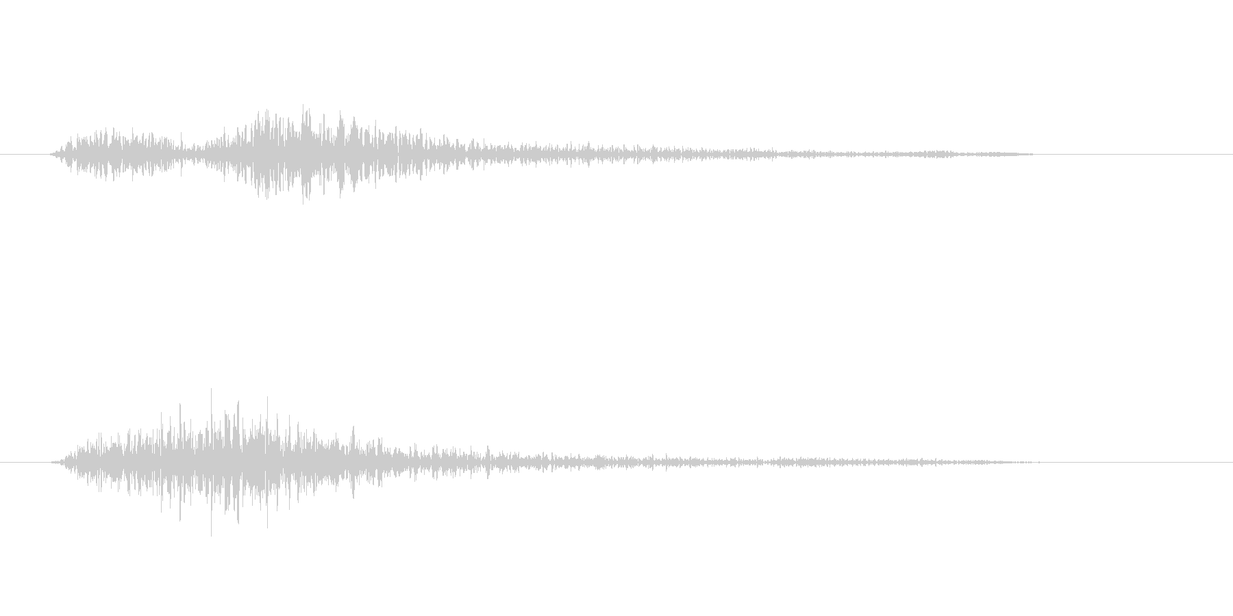 機械・金属などが軋むような音の未再生の波形