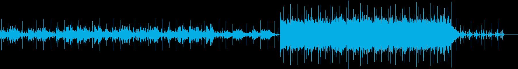 動画 サスペンス 静か クール フ...の再生済みの波形