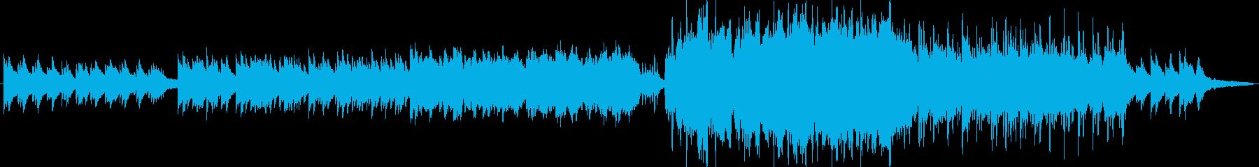 ピアノとオーケストラのほのぼの楽曲の再生済みの波形
