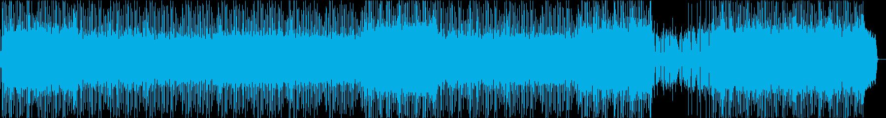 ほのぼの平和な脱力ポップ テーマ曲などにの再生済みの波形