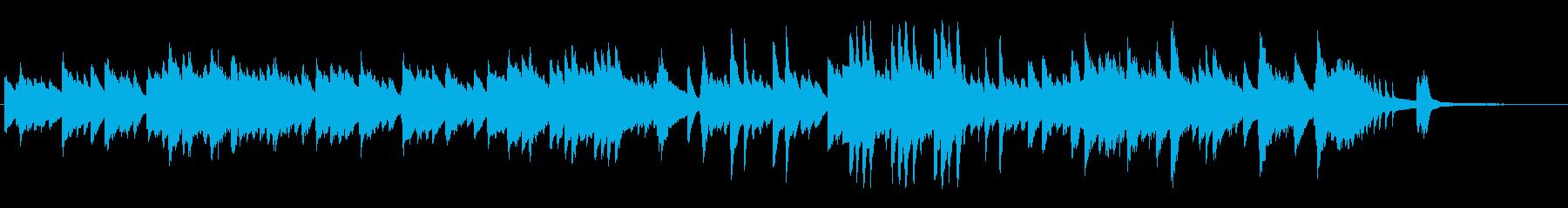 ラウンジ風ピアノソロ/旅行場面などBGMの再生済みの波形