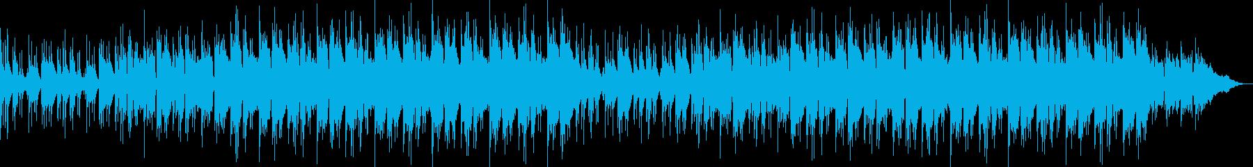 ジャジーな雰囲気のボザノバテイストBGMの再生済みの波形