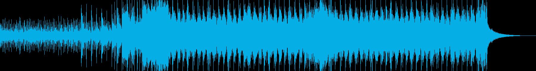 スラップベースを使用したシンセロックですの再生済みの波形