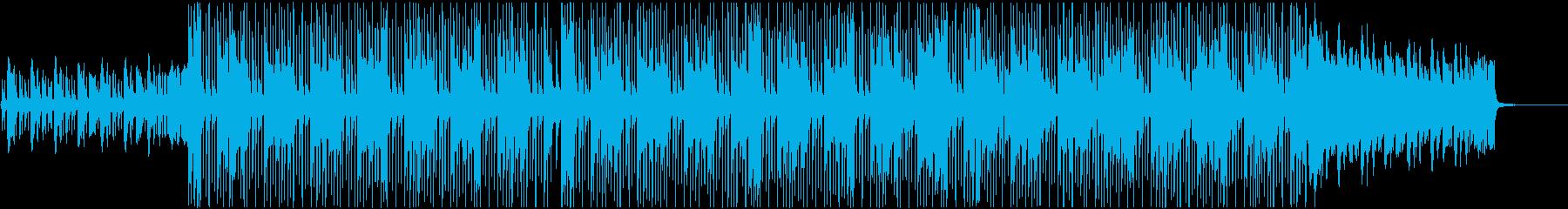 ダークな感じのヒップホップのBGMの再生済みの波形