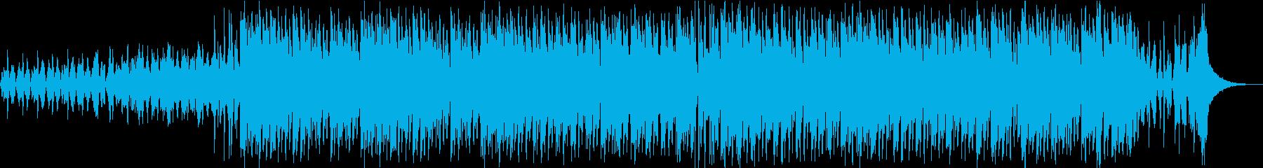 レトロでダンサブルなBGMの再生済みの波形