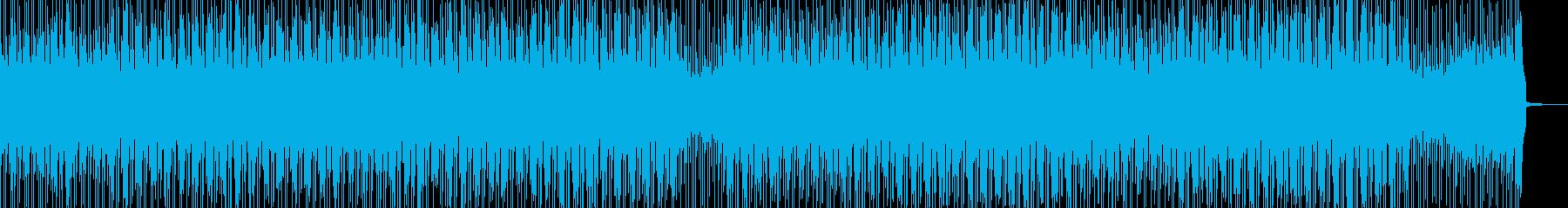 ピクニック・お出かけシーンを彩るポップBの再生済みの波形