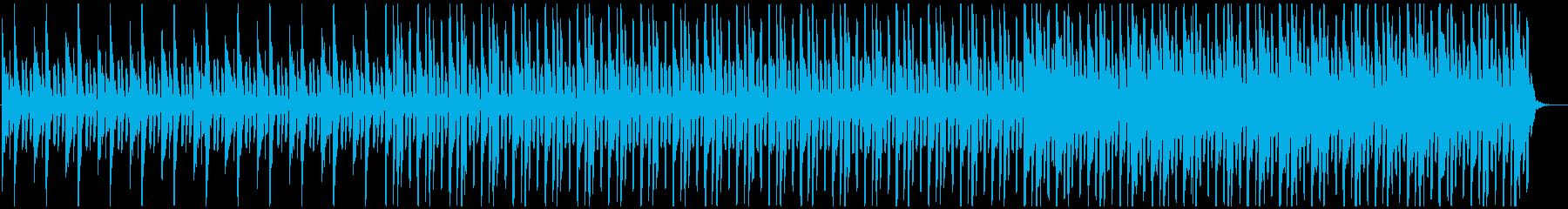 コーポレートに!流行のモダン&ハウスMの再生済みの波形