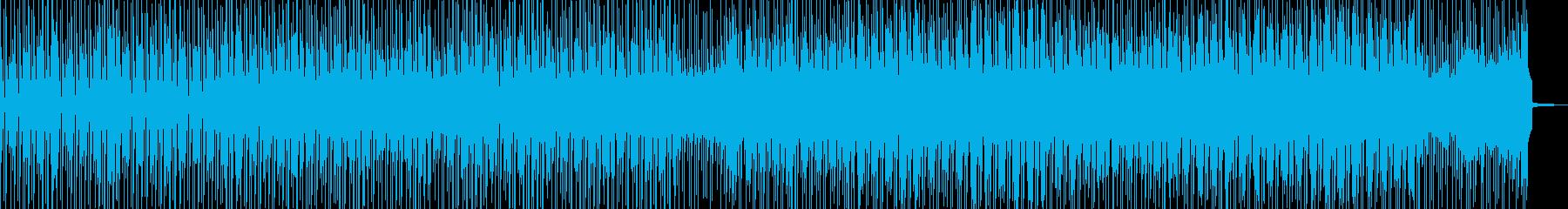 徐々に賑わう動画に・2部構成ポップス Cの再生済みの波形