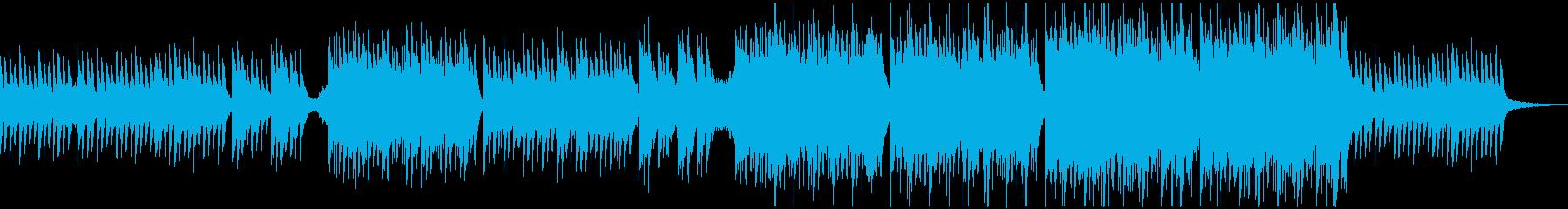 おとなしいポップ調BGMの再生済みの波形