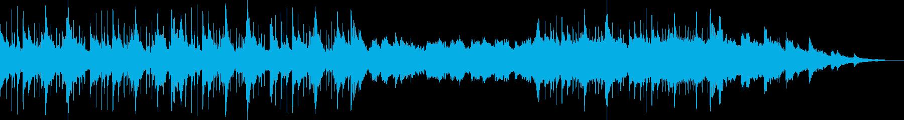 ピアノのLo-Fi Hip Hopですの再生済みの波形