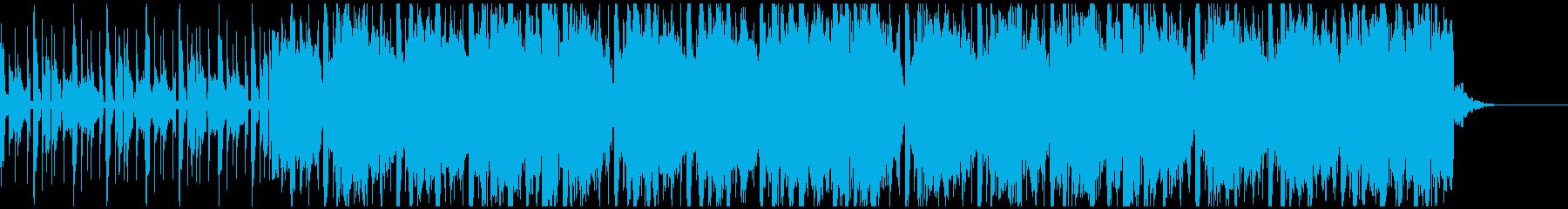 グリッチホップ感をだしたエレクトロですの再生済みの波形