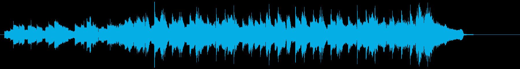 ハッピーマンデイの再生済みの波形