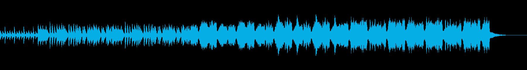 cafeをイメージしたゆったりとした音楽の再生済みの波形