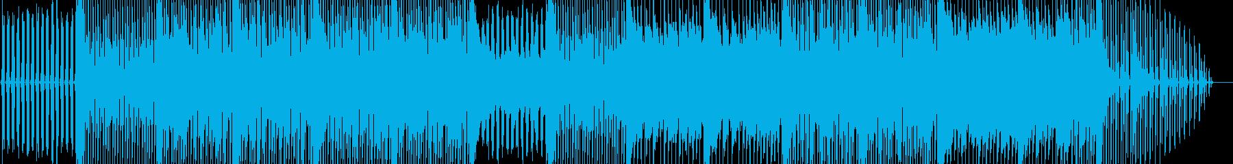 ロードムービー等にある明るく爽やかな曲の再生済みの波形