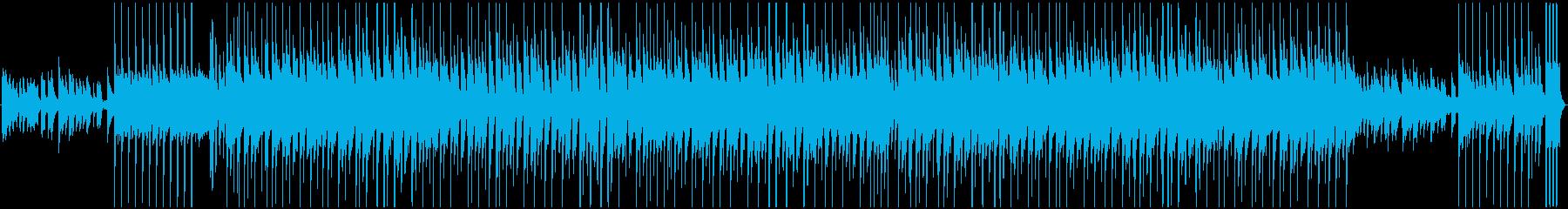 ゴキゲンでワクワクするBGMの再生済みの波形