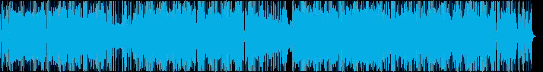 怪盗をイメージした怪しいジャズの再生済みの波形
