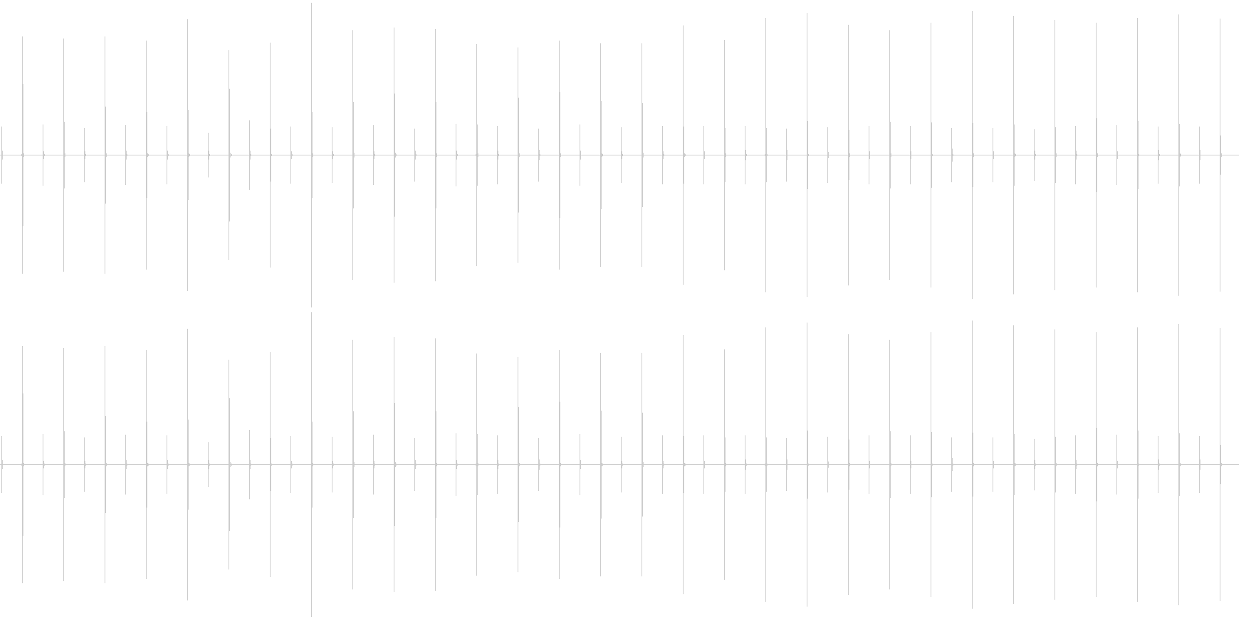 アナログ時計の秒針音 チクタク ループ の未再生の波形